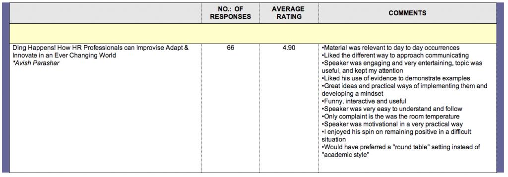 IPMA Ratings