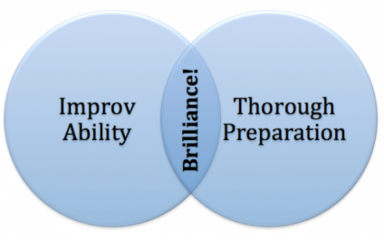 Improv and Prep Venn